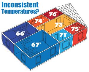 It's time to regulate temperatures. We suggest home insulation in Plymouth County, MA